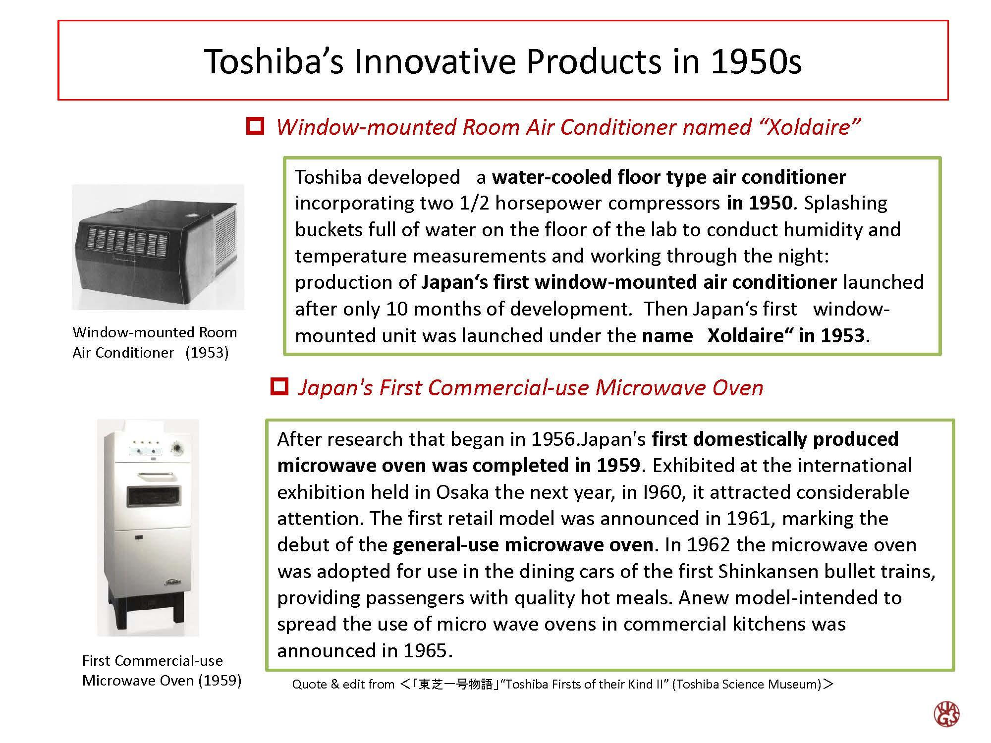 home appliances in post war era