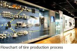 BS-Production process x02.JPG