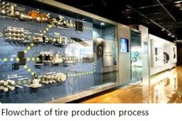 BS-Production process x02.JPG