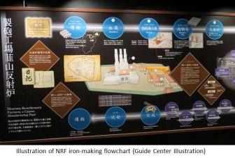 NRF- Guide C illust x01.JPG