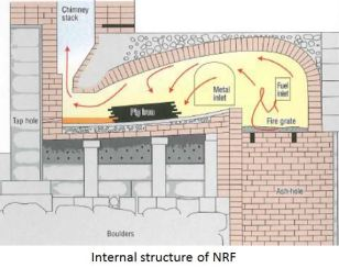 NRF- Internal structure x01.JPG
